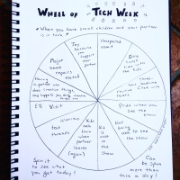 Wheel of Tech Week